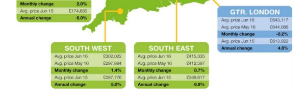 Brexit and the South West Housing Market Relocate South West Property Search and Relocation Services covering Devon and Cornwall