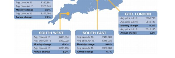 South West House Prices Fall In July Relocate South West Property Search and Relocation Services covering Devon and Cornwall
