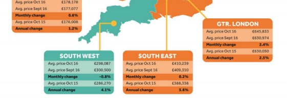 Post Brexit Rebound Relocate South West Property Search and Relocation Services covering Devon and Cornwall